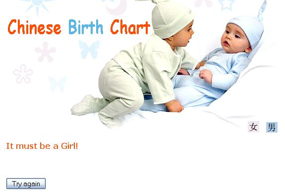 Chinese Birth Chart 2015 - predict baby gender